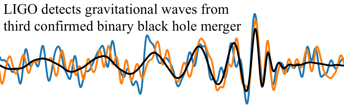 LIGO detects gravitational waves from third confirmed binary black hole merger