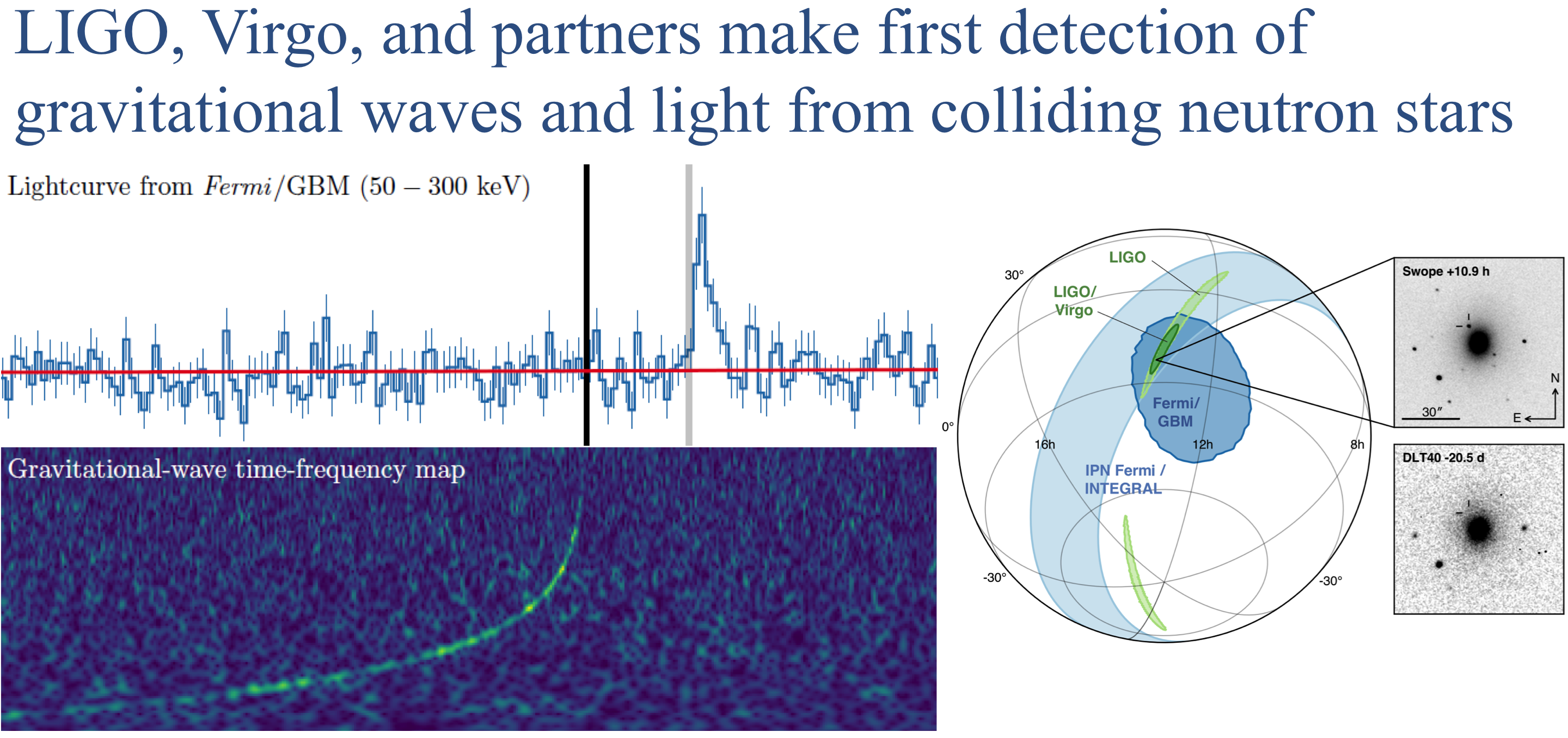 LIGO, Virgo, and partners make first detection of gravitational waves and light from colliding neutron stars