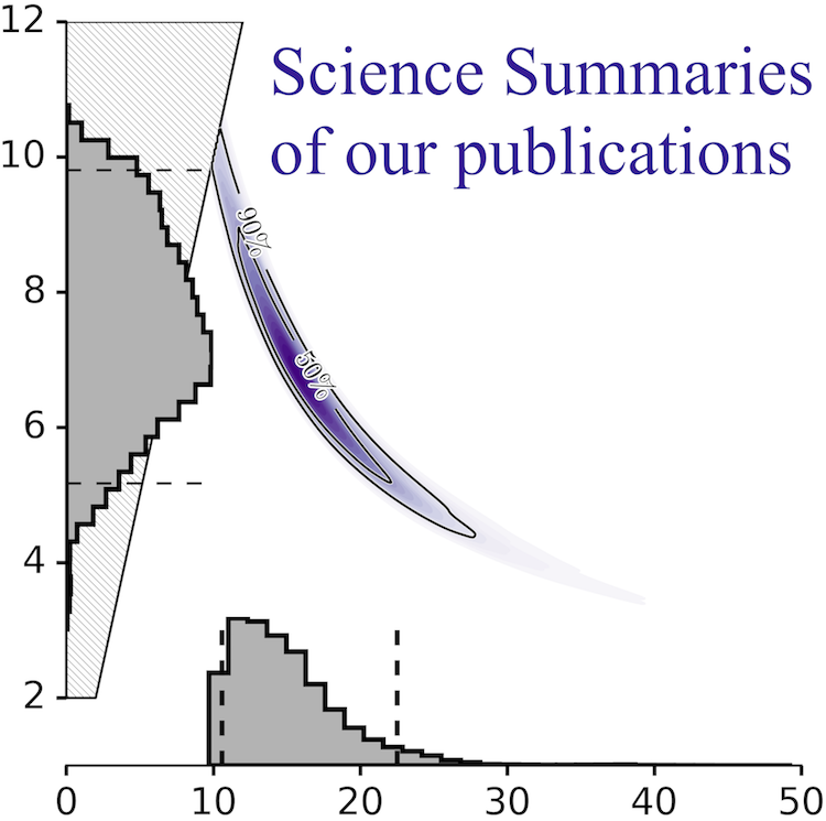 Read Science Summaries of our publications