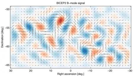 A plot of primordial gravitational waves from Universe inflation